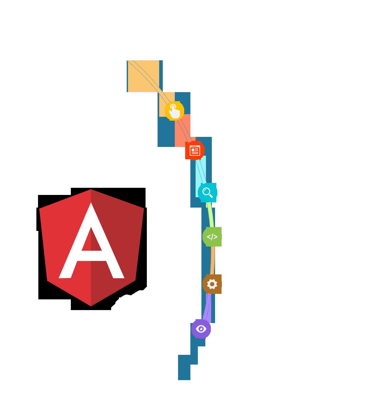 AngularJS Development Company, AngularJS Design Templates